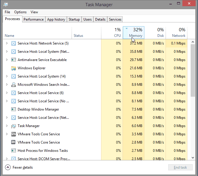 6.1.1.5 Lab – Task Manager in Windows 8 Answers 10