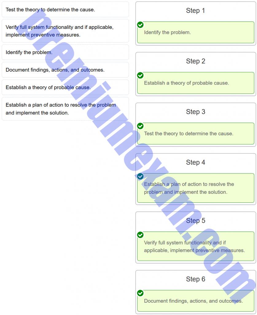 ITE v7.0 - IT Essentials ( Version 7.0) - IT Essentials 7.0 Final Exam 1 - 9 Answers 001