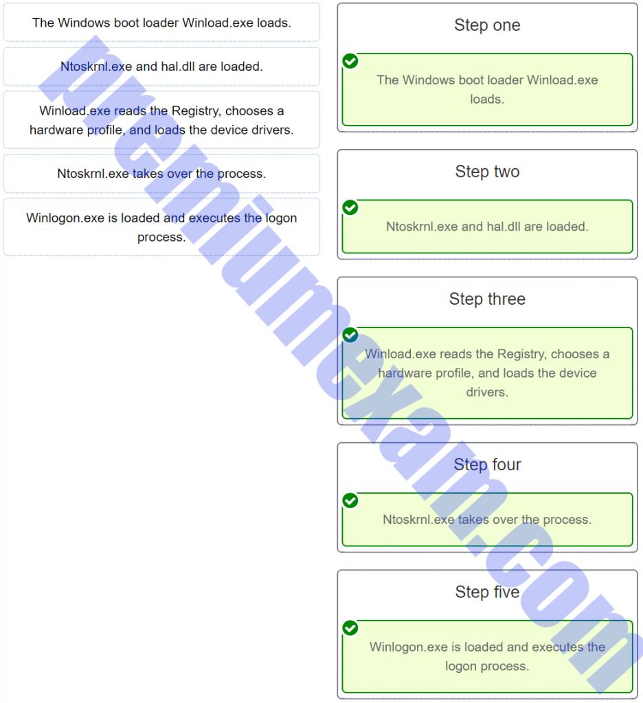 ITE v7.0 - IT Essentials ( Version 7.0) - IT Essentials 7.0 Final Exam 10 - 14 Answers 001