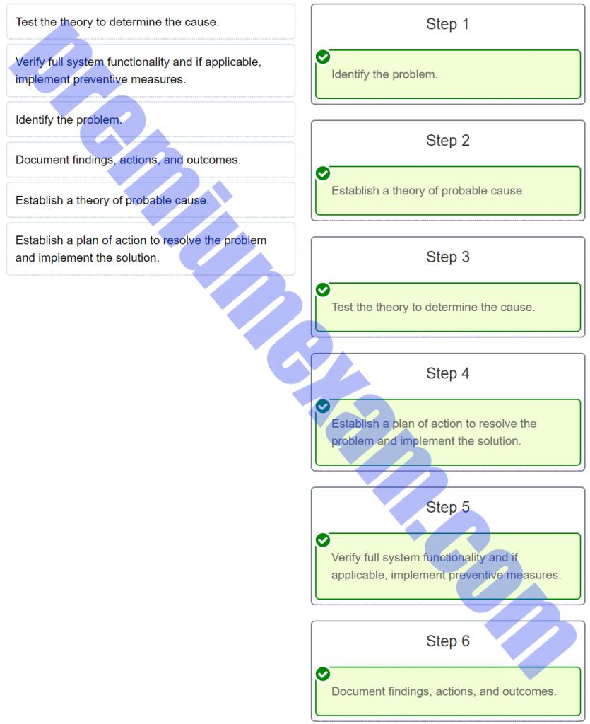 ITE v7.0 - IT Essentials ( Version 7.0) - IT Essentials 7.0 Final Exam 1 - 14 Answers 001