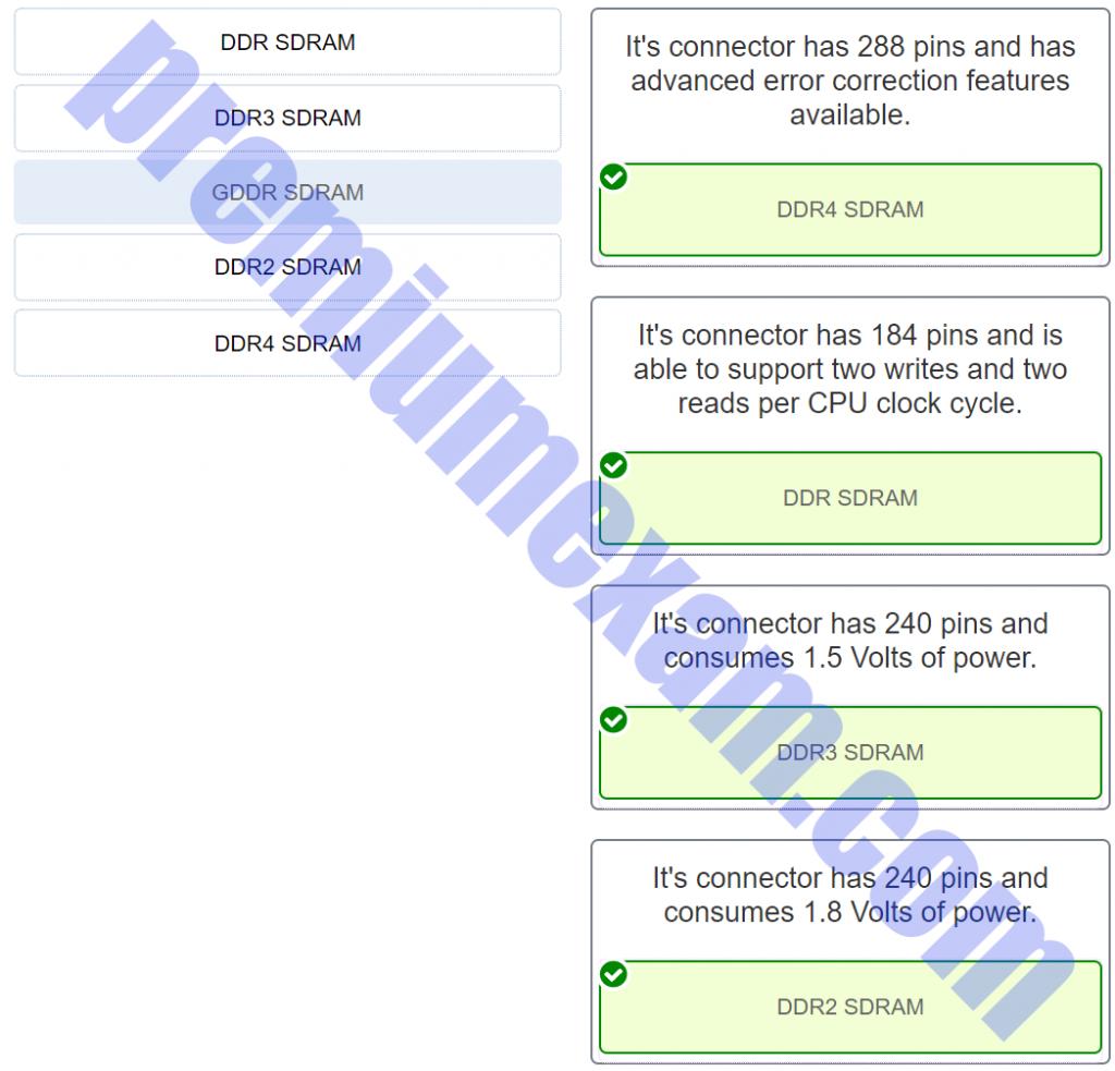 ITE v7.0 - IT Essentials ( Version 7.0) - IT Essentials 7.0 Final Exam 1 - 14 Answers 002