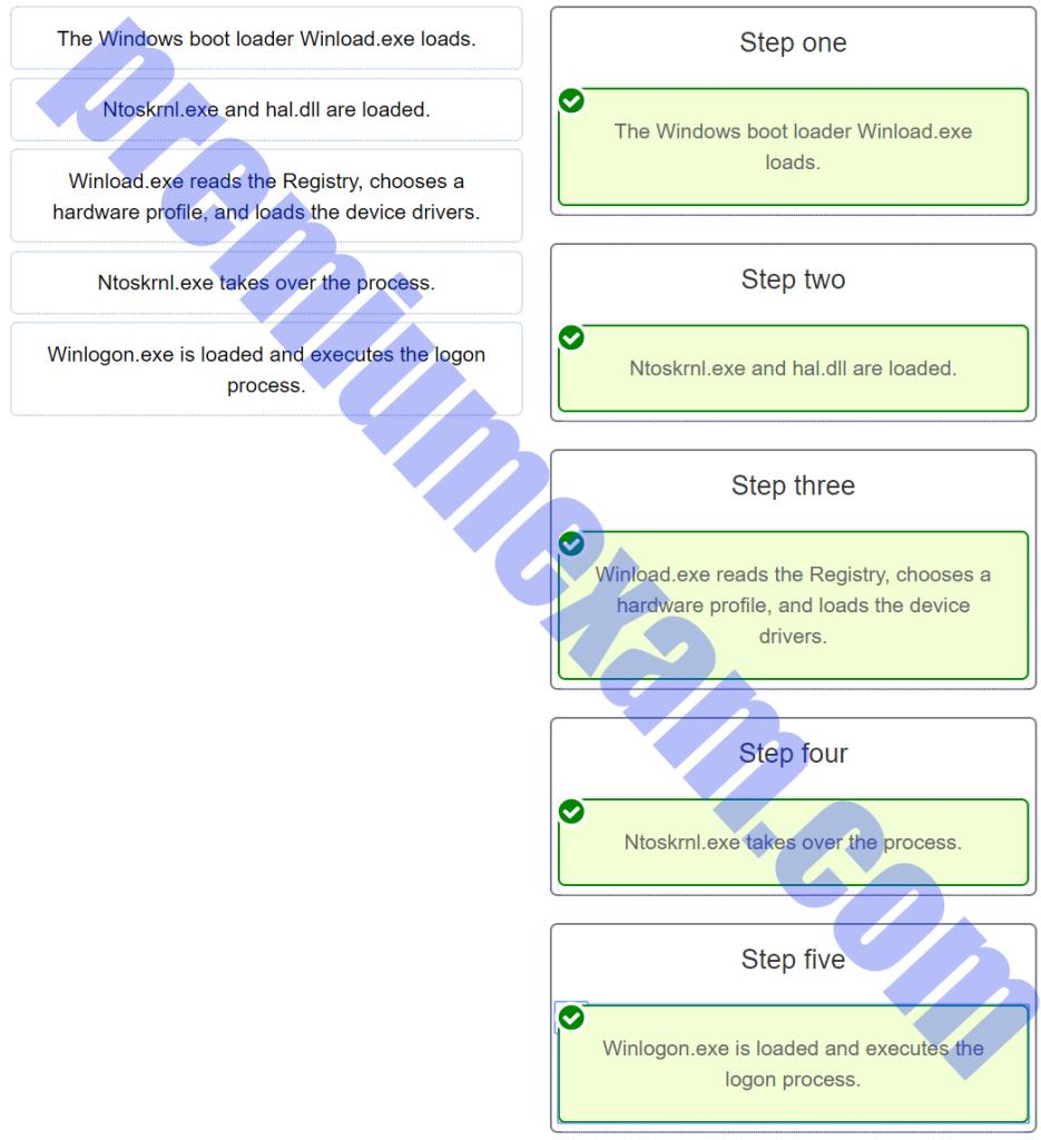 ITE v7.0 - IT Essentials ( Version 7.0) - IT Essentials 7.0 Final Exam 1 - 14 Answers 004