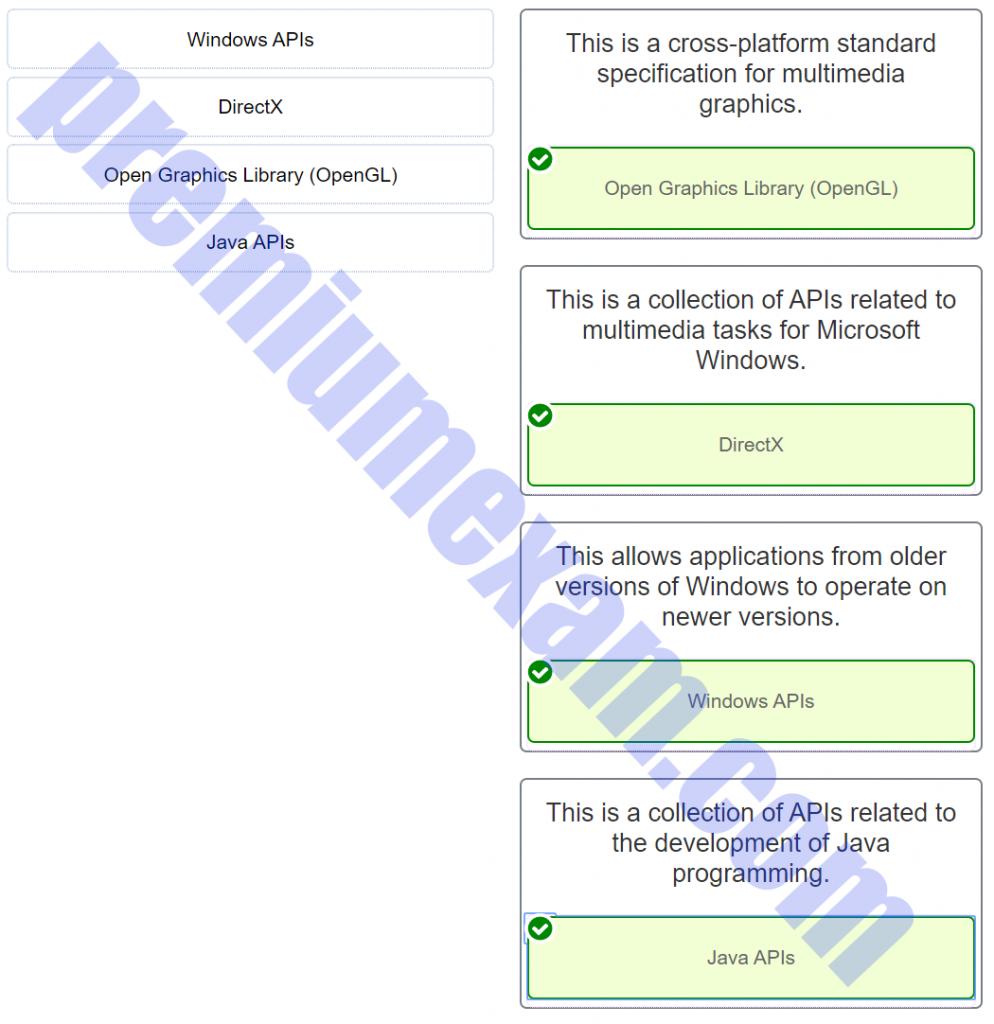 ITE v7.0 - IT Essentials ( Version 7.0) - IT Essentials 7.0 Final Exam 1 - 14 Answers 005