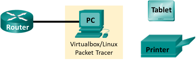 This image displays a router connected to a PC, a tablet and a printer.